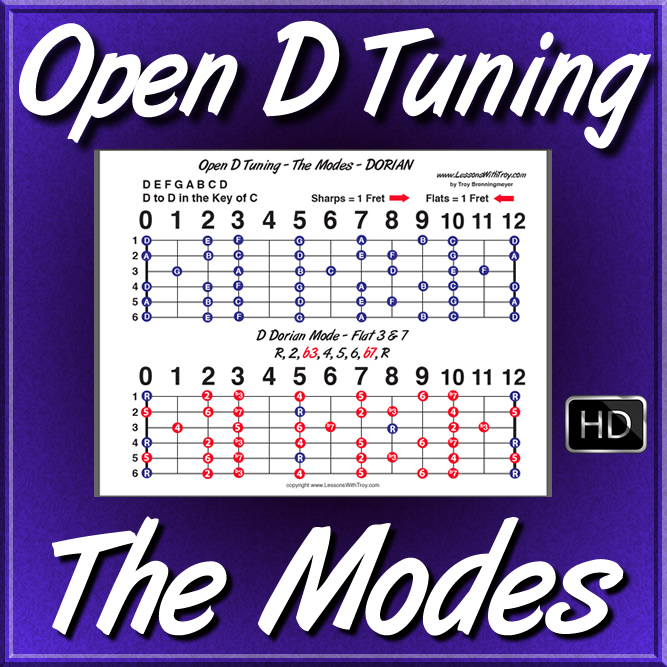 THE MODES - for Open D Tuning