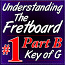 Understanding The Fretboard - Vol. 1 PART B - Key of G