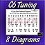 C6 Tuning - Fretboard Diagrams