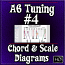 #4 - A6 Tuning - Chord & Scale Fretboard Diagrams