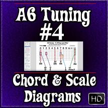 #4 - A6 Tuning - Chord & Scale Fretboard Diagrams