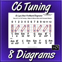 C6 Tuning - Fretboard Diagrams