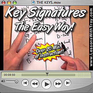 Key Signatures the Easy Way!