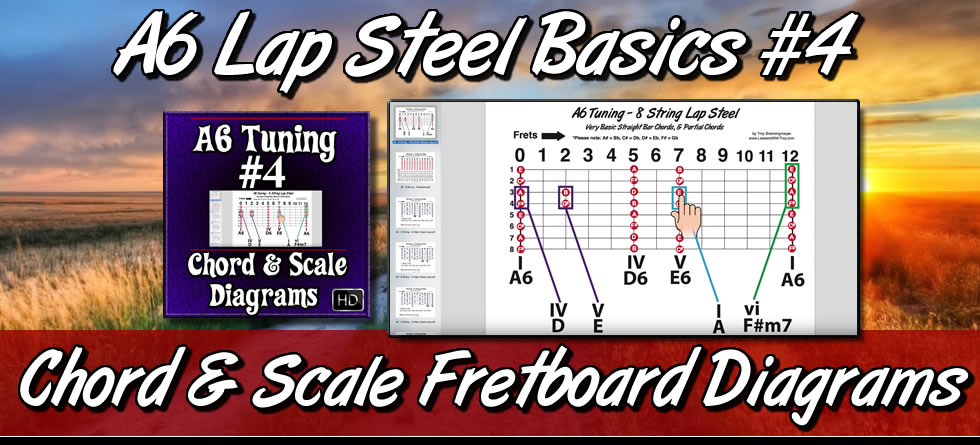 A6 Basics #4 - Chord & Scale Fretboard Diagrams